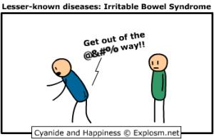 The Symptoms of IBS
